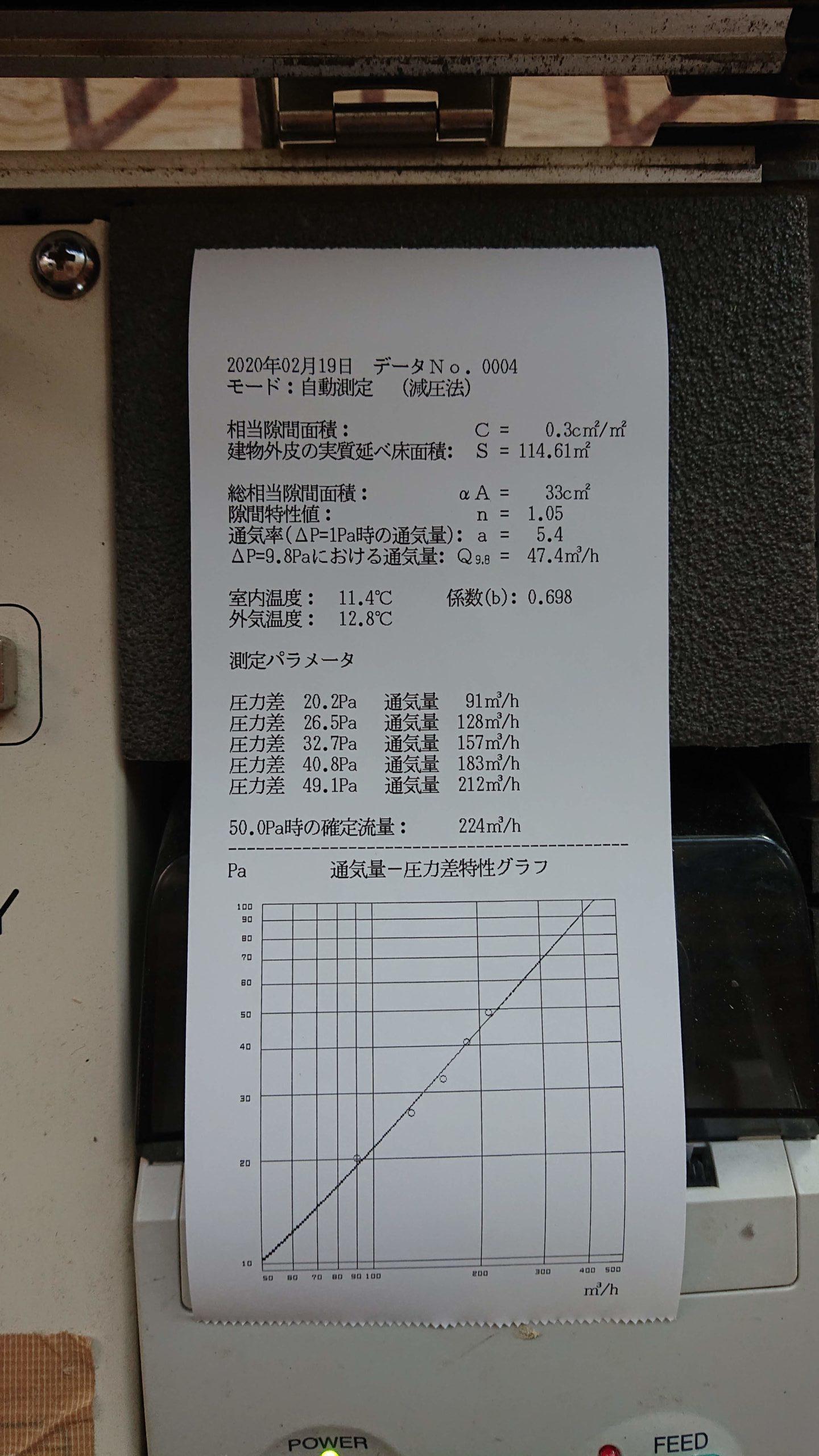 気密測定の結果